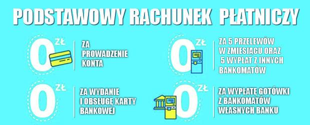 4a8ce0cbd56356 Podstawowy Rachunek Płatniczy – Powiślański Bank Spółdzielczy w Kwidzynie